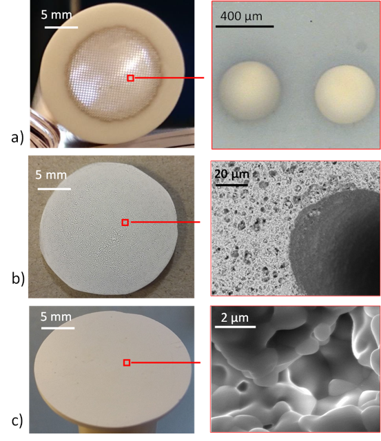 (a) laser drilled support, (b) support prepared by phase inversion (c) support with random pore network (pelletisation and sintering of powder).