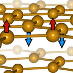 Magnetic graphene new kind of magnetism